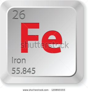Iron characterization