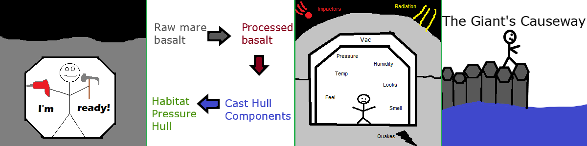 Cast Basalt Pressure Hull Research Project